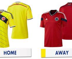 グループC コロンビア代表メンバー ワールドカップ2014 ブラジル大会