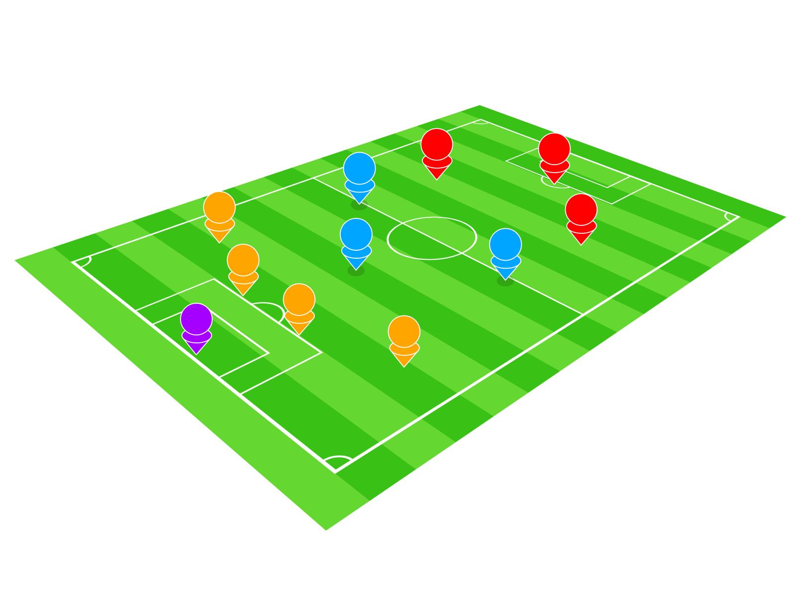 サッカーのフォーメーション